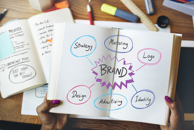 Top 5 tips to help you create a wonderful brand identity